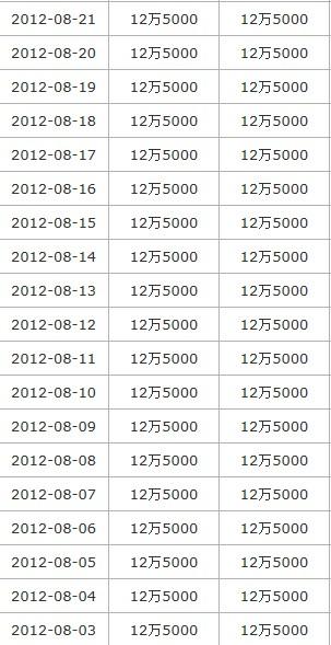 QQ截图20120226090524.jpg