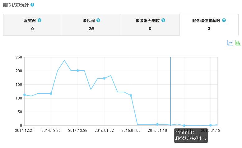 服务器连接超时 1月12日 2次.jpg