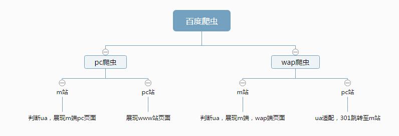 QQ截图20160219111332.jpg