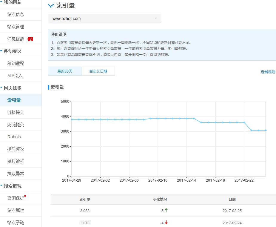巴中热线 BZHOT.com