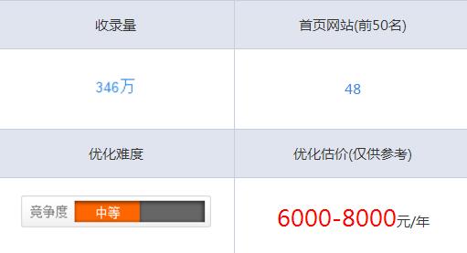 揭秘深圳SEO一个月极速上首页核心秘籍(四)-深圳SEO  - 梅花SEO